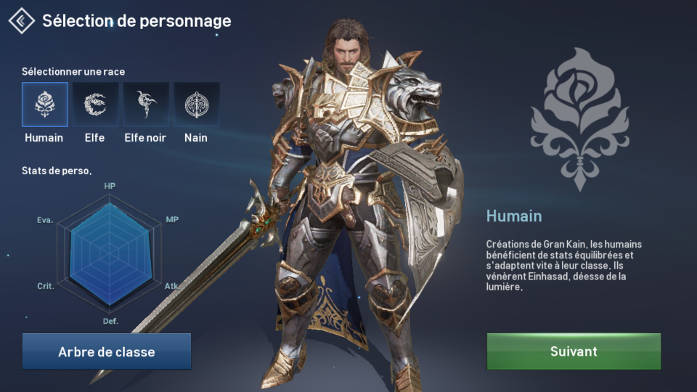 Lineage 2 Revolution Humain