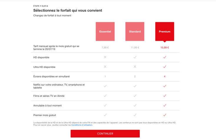 abonnement Netflix et prix