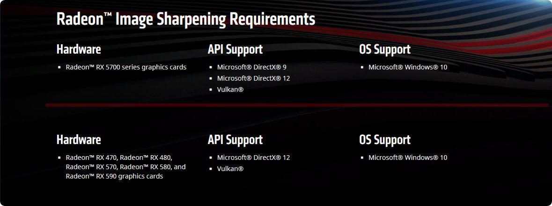 prerequis Radeon Image Sharpening - compatibilité