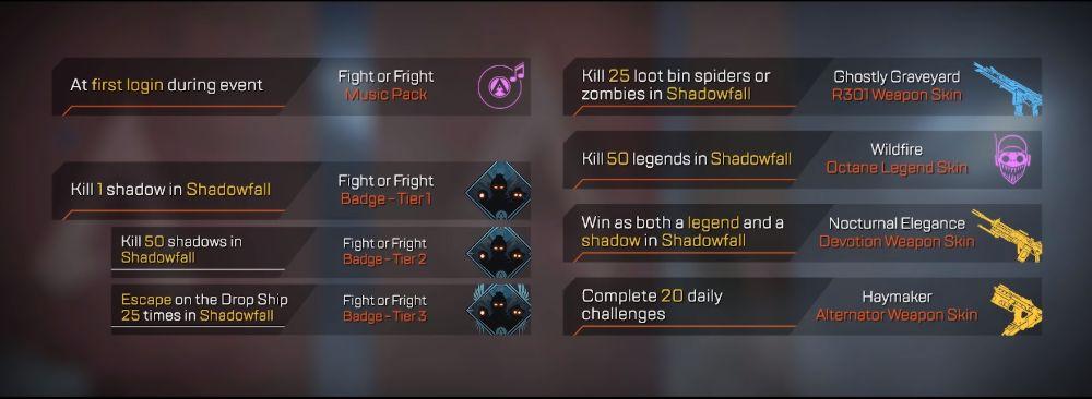 Les défis de l'événement Halloween d'Apex Legends