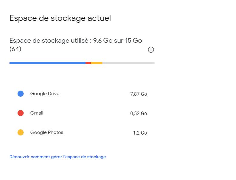 Nettoyer votre espace de stockage pour éviter de passer à un Gmail payant