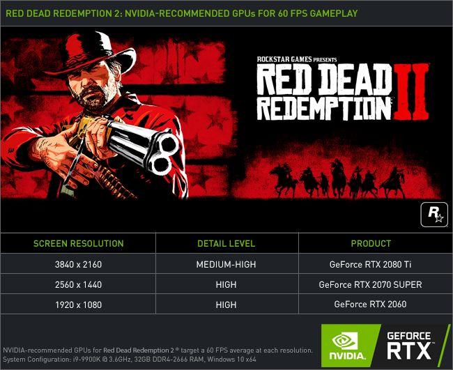 RDR2 carte graphique recommandé pour 4K ou WQHD ou HD