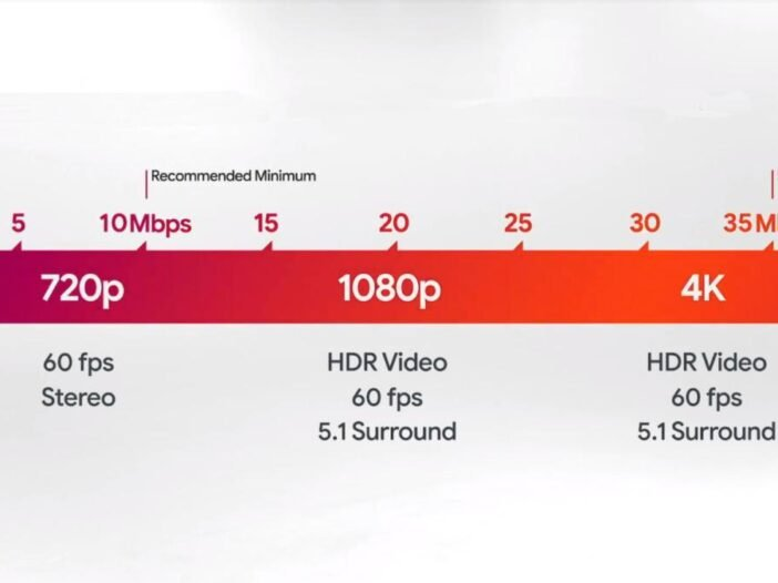 Test de Connexion Stadia - votre débit internet et la qualité de votre ligne